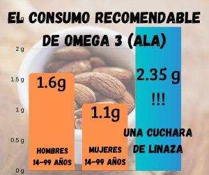 las cantidades de omega 3 veganos- graph
