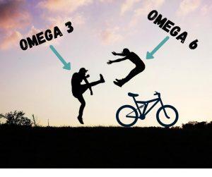 el omega 3 vegano en contra el omega 6. grafica