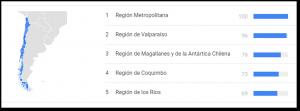 popularidad del veganismo en chile por regiones
