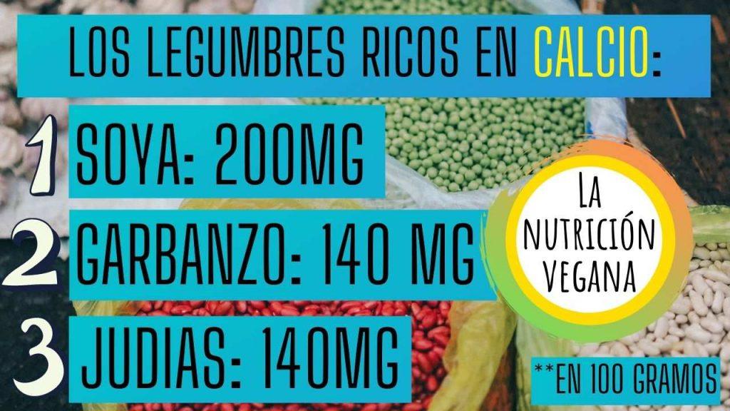 niveles de calcio en legumbres para el plato vegano. letrero