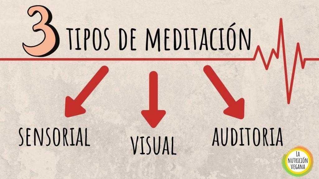 3 tipos de meditacion hacia atencion plena