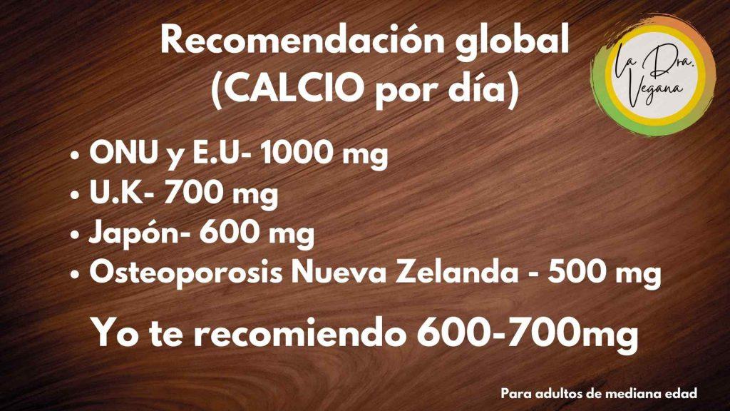 recomendaciones de consumo de calcio vegano o no vegano